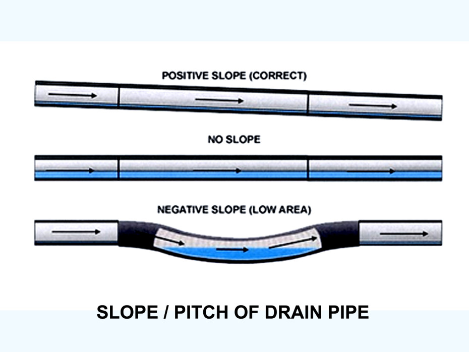 slope-of-pipe