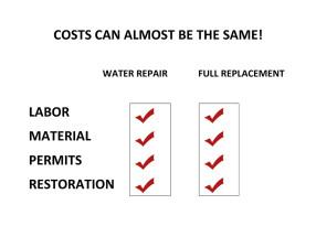 cost comparion