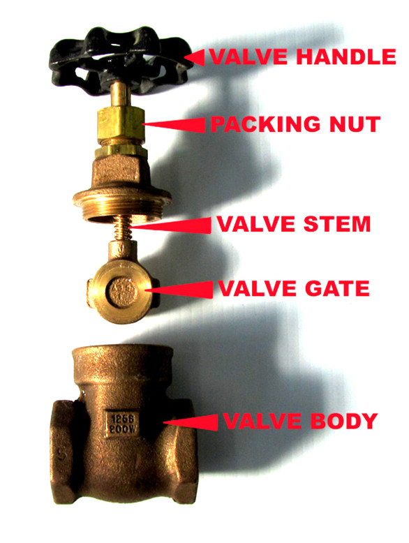 brass water valve components