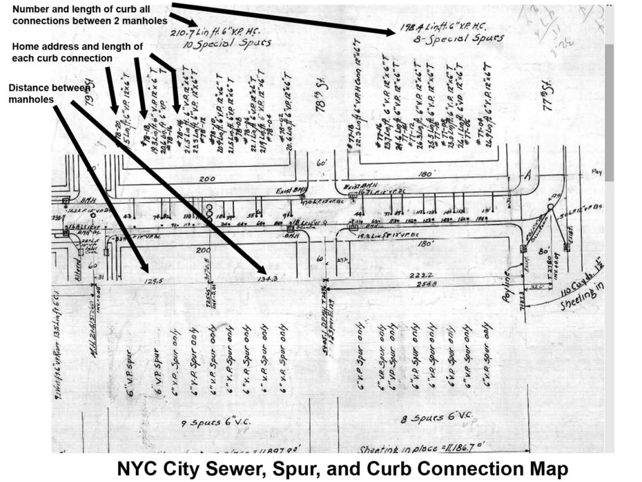 NYC house sewer connection map