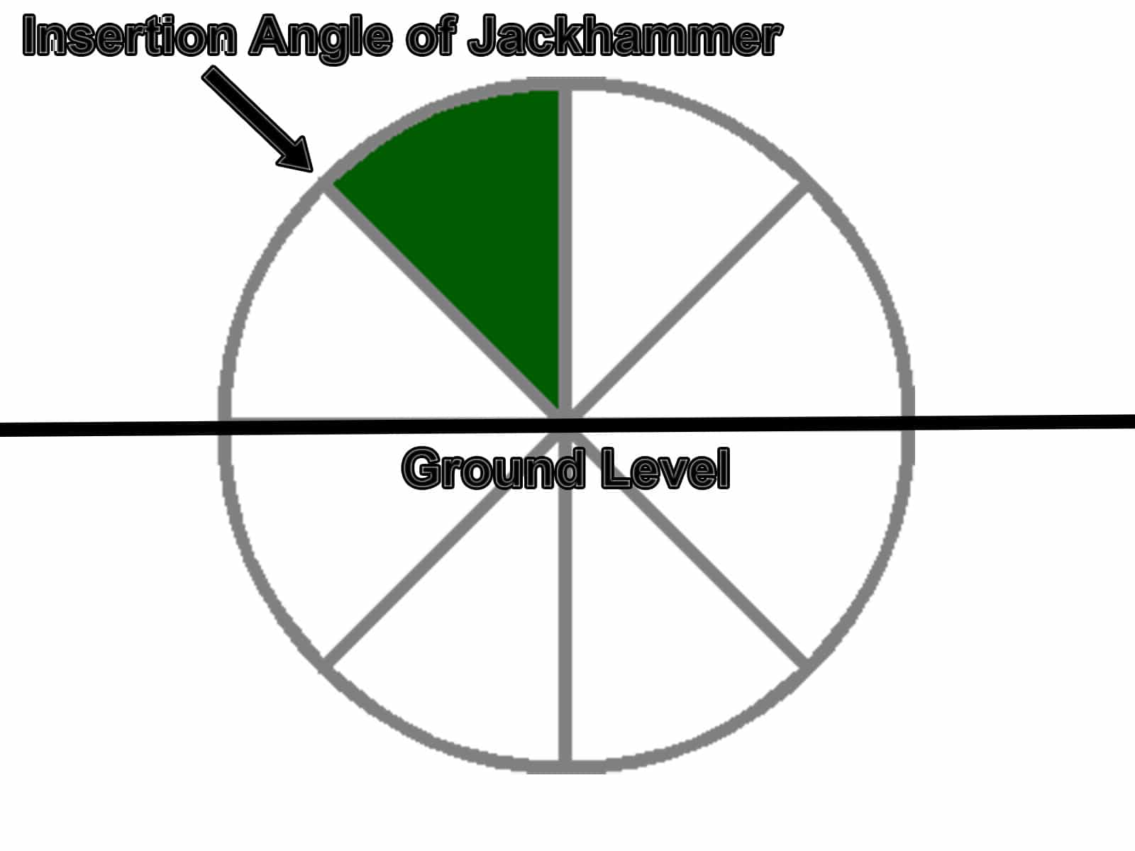 how-to-use-a-jackhammer
